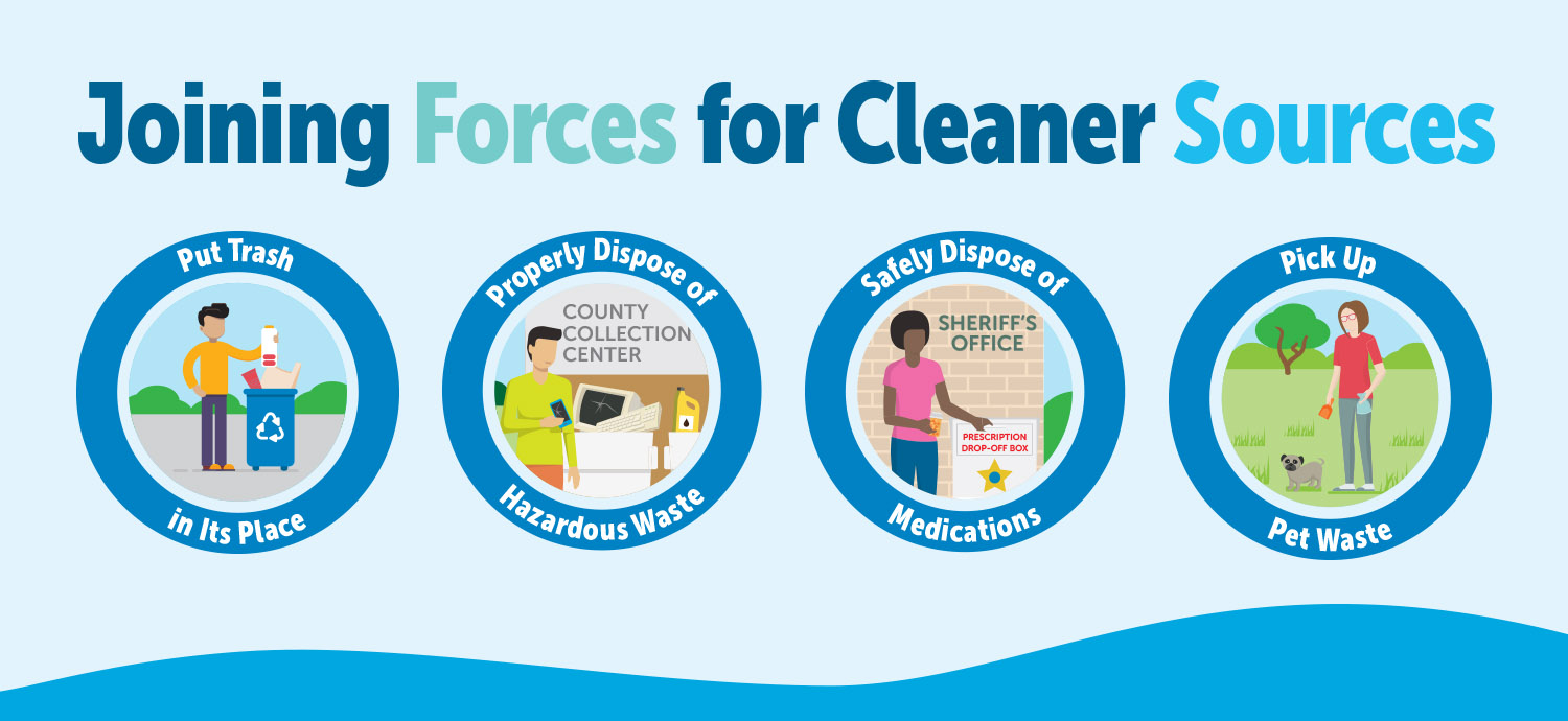 Joining forces for cleaner sources: Put trash in its place; Properly dispose of hazardous waste; Safely dispose of medications; Pick up pet waste