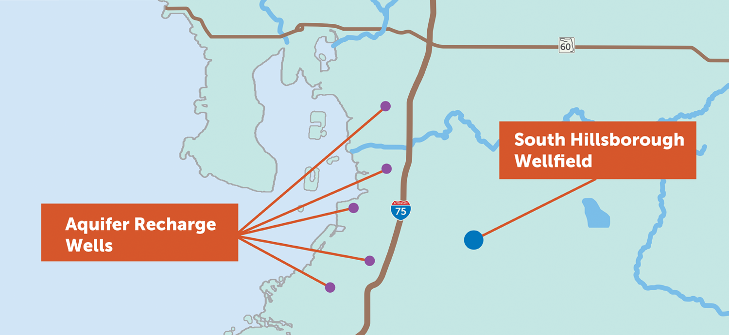 Map showing location of aquifer recharge wells and South Hillsborough wellfield